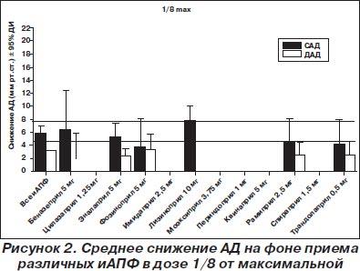 Как обозначают холестерин в биохимическом анализе крови