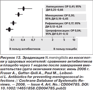 Анализы на вич гепатит пенза