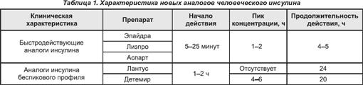 lechenie-saharnogo-diabeta-kukuruzoy