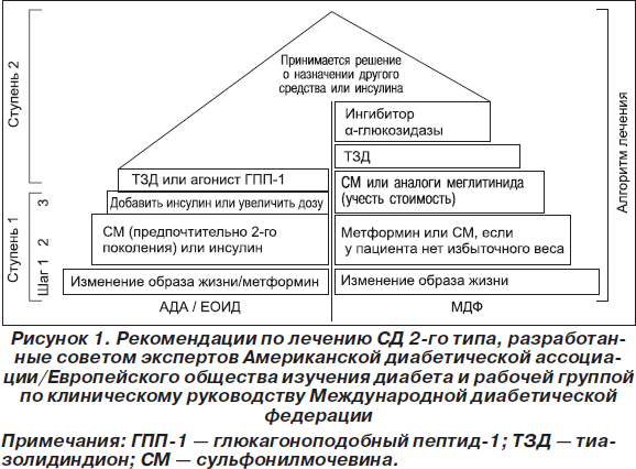 aloe-v-lechenii-diabeta