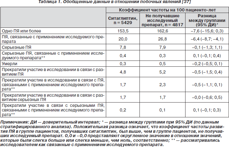 Луганск кодирование алкоголизма