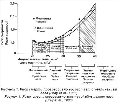 kegunaan metformin 500mg