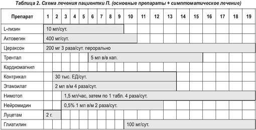 15.03.07 г. больной выполнена
