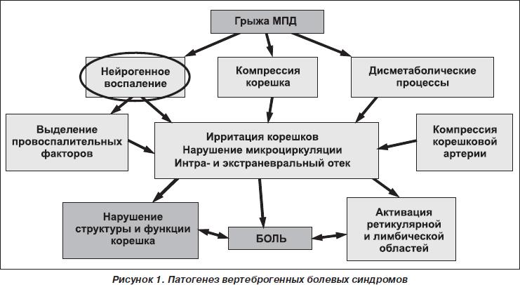 Механическая деформация