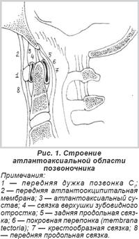 артроз суставов крювелье