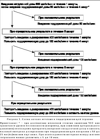 Желудочковые аритмии 1.