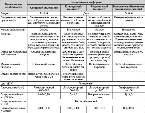 Артериальная гипертензия воз 2015