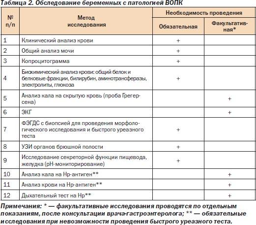 диета от диетолога ковалькова