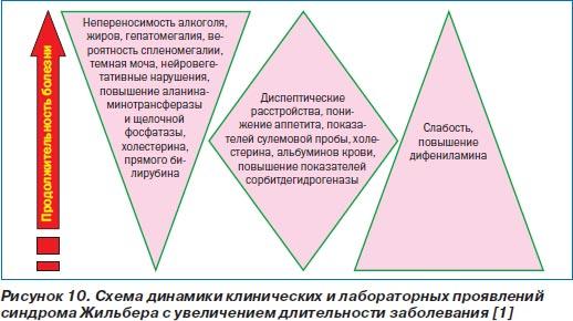 Кремлевская диета сколько худешь за 1 неделю