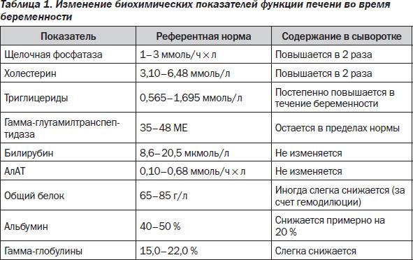 Алат анализ крови при беременности Реакция манту Нижегородский район