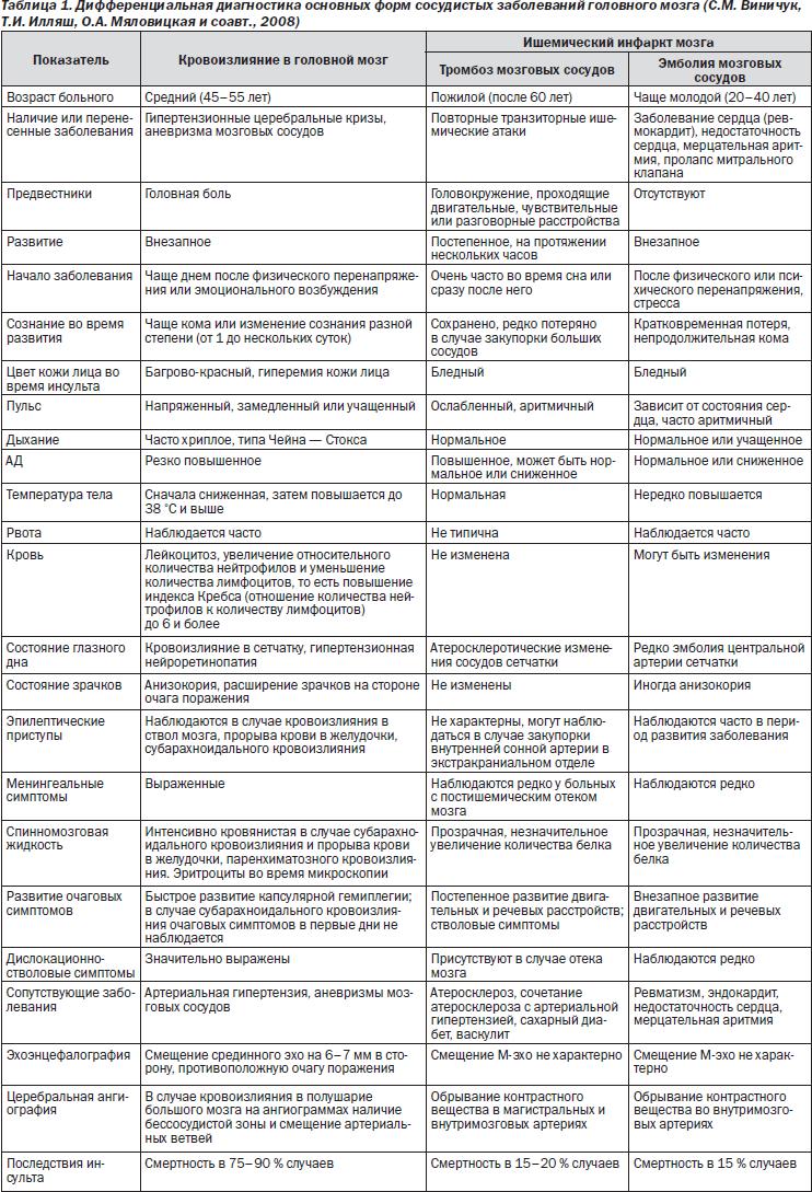 rekomendatsii-po-lecheniyu-analnoy