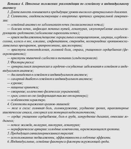 mezhdunarodniy-protokol-lecheniya-gipertonii-u-pozhilih-lyudey