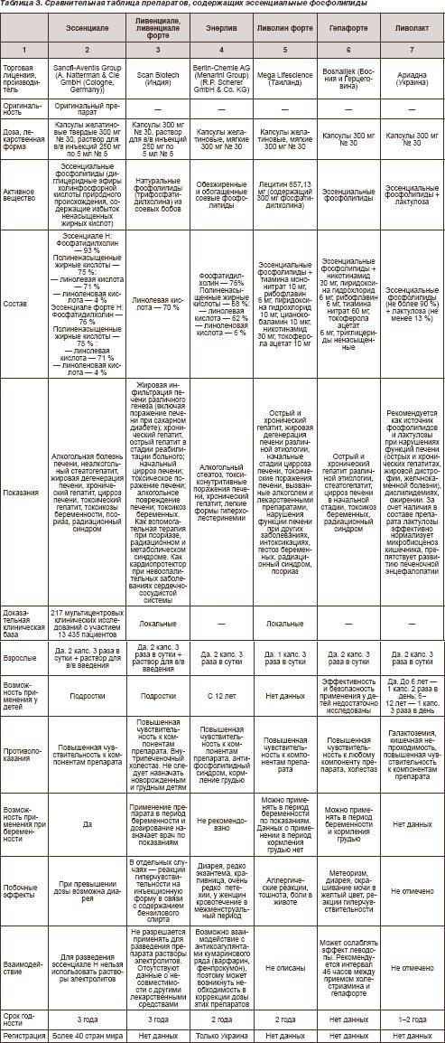 Рак печени с метастазами позвоночника лечение