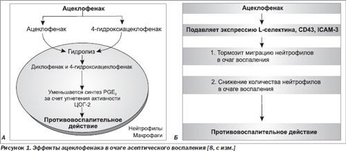 Biofenac инструкция по применению