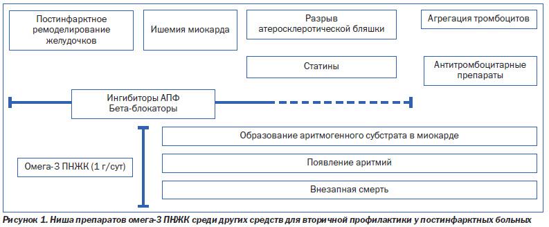 статины украинского производства