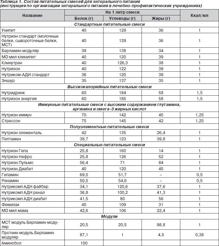 Болты головки блока газ 406 евро 3 момент затяжки
