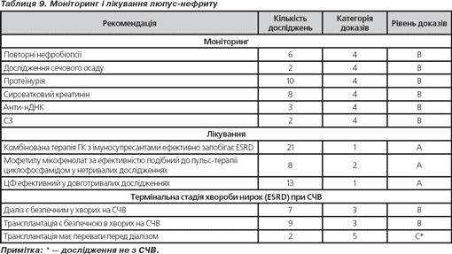 люпус нефрит pdf