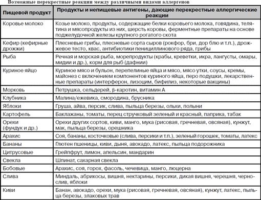 Атопический дерматит: современные взгляды на этиопатогенез, клинику и диагностику заболевания, Интернет-издание - Новости медицины и фармации