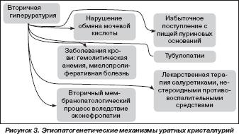 корольков диетолог книги