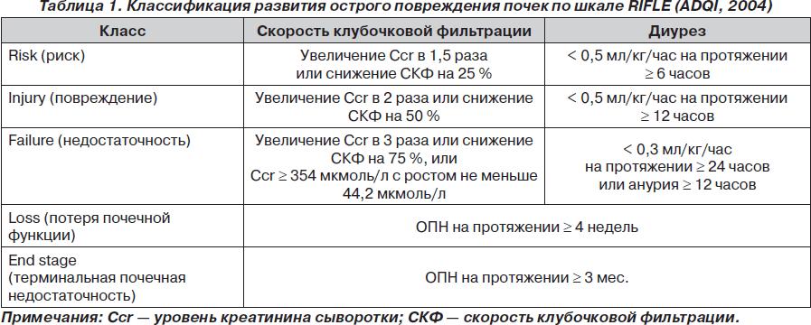 Грыжа позвоночника лечение в москве цена