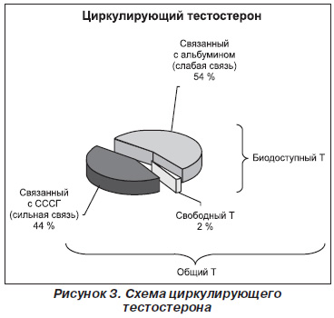 3 представлена схема