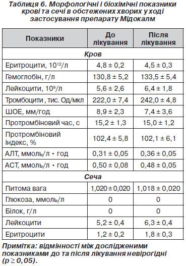 olvassa el a hipertónia megtorlóját)