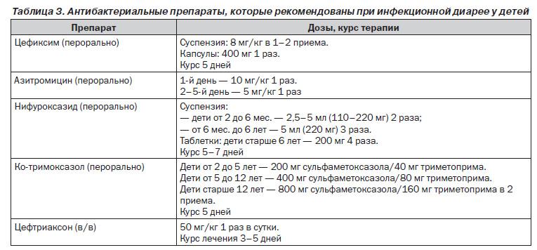 Инструкция По Применению Кламокс
