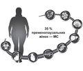 Особливості лікування запальних захворювань органів малого таза в жінок із коморбідністю: аналіз актуальних протоколів і оригінальних досліджень