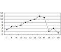 Вікова динаміка рівня алергенспецифічного IgE в дітей із харчовою алергією та патологією верхніх відділів шлунково-кишкового тракту