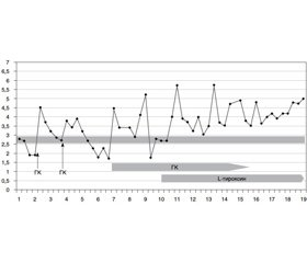Persistent hypoglycemia in a newborn as a rare case of congenital hypothyroidism manifestation