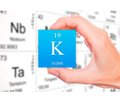 Hyperkalemia and chronic kidney disease