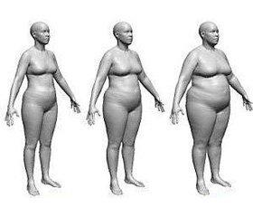 Динамика показателей суточного мониторирования артериального давления у пациентов с морбидным ожирением после проведения бариатрического лечения
