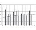 Особливості ендокринного статусу в дітей  з ожирінням та поліморфізмами гена лактази