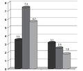 Артеріальна гіпертензія та фібриляція/тріпотіння передсердь: асоціативність зв'язку за даними епідеміологічного дослідження