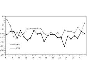 Thiazide or thiazide-like diuretics in treatment of arterial hypertension?