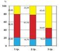 Клініко-сонографічні особливості стеатозу підшлункової залози у дітей з надмірною вагою таожирінням