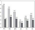 Оцінка якості життя дітей з гастроезофагеальною рефлюксною хворобою