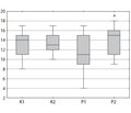 Effect of the course of Rivastigmine Orion on the mnestic functions of patients with cognitive deficit associated with Parkinson's disease