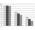 Пріоритетність застосування фітопрепаратів  у лікуванні вірусних респіраторних інфекцій у дітей