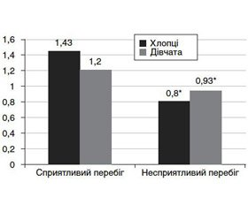 Vitamin-mineral premix and treatment of diffusive nontoxic goiter