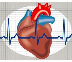 Післяопераційні ускладнення у пацієнтів  з коарктацією аорти внаслідок пізньої діагностики вродженої вади серця  (власні клінічні спостереження)