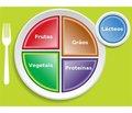 Розрахункові оцінки добових енерговитрат  як основа для обґрунтування норм харчування  юних спортсменів