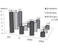 Ефективність та безпечність препарату адеметіоніну в корекції функції печінки  у пацієнтів зі стеатогепатитом: результати відкритого багатоцентрового порівняльного постмаркетингового дослідження