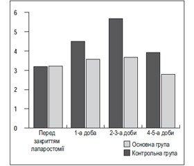Особливості закриття лапаростомії за гострого поширеного перитоніту