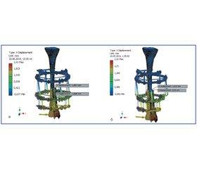 Біомеханічне обгрунтування клінічного застосування універсального апарата задаптацією форми опор до анатомічної конфігурації сегмента кінцівки