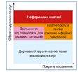 Концепція реформи фінансування системи охорони здоров'я України, підготовлена робочою групою з питань реформи фінансування охорони здоров'я при МОЗ України Лютий 2016