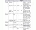 Аутовоспалительные синдромы в практике врача-педиатра