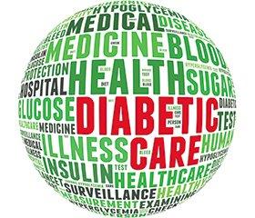 14 ноября — Всемирный день борьбы с диабетом