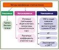 Современные достижения в оценке стеатоза печени