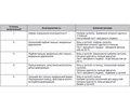 Metatarsalgia: pathogenesis, biomechanics and surgical treatment